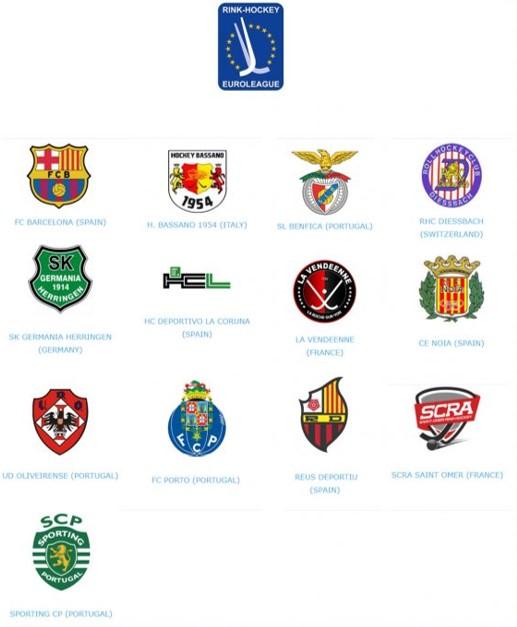 Euroliga Spielplan